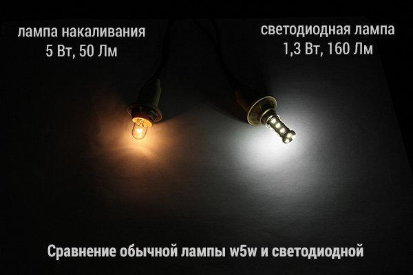 Сравнение яркости и мощности светодиодной лампы и лампы накаливания.
