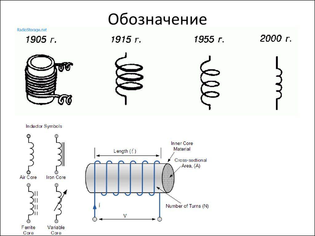 Обозначение катушки индуктивности в цепи