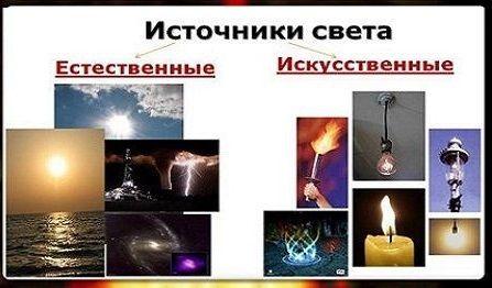 Источники света.