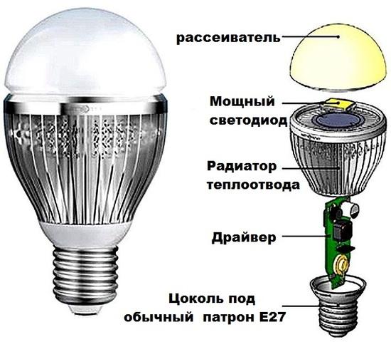 Устройство светодиодной лампы со встроенным драйвером.