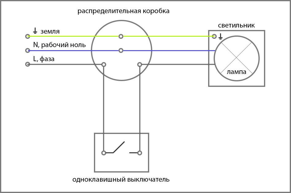 Схема подключения светильника и выключателя.