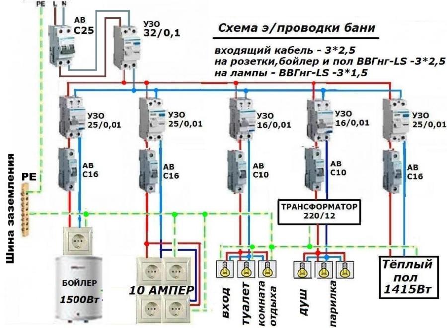 Схема электропроводки в бане.