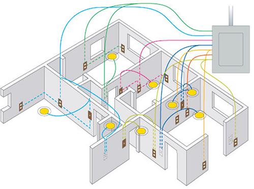 Схема электропроводки в деревянном доме.