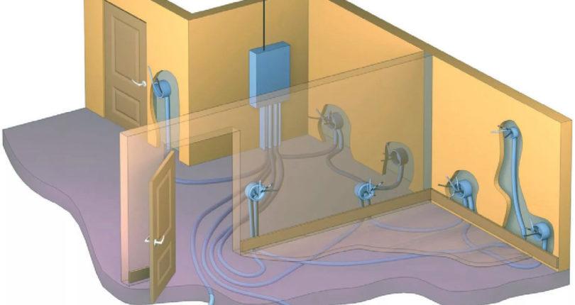 Схема электрического подключения частного дома.
