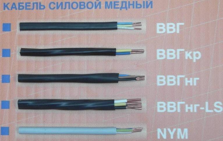 Виды проводов для квартирной электропроводки.