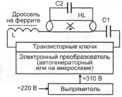 Люминесцентная лампа, С1 и С2 – конденсаторы